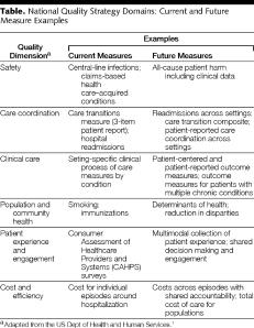 tabella_qualità delle cure
