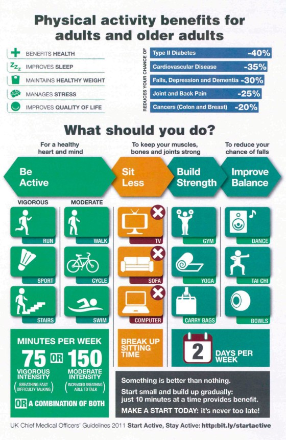 Physical activity benefits2